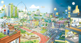 Smart City Berlin - with Combined Heat & Power